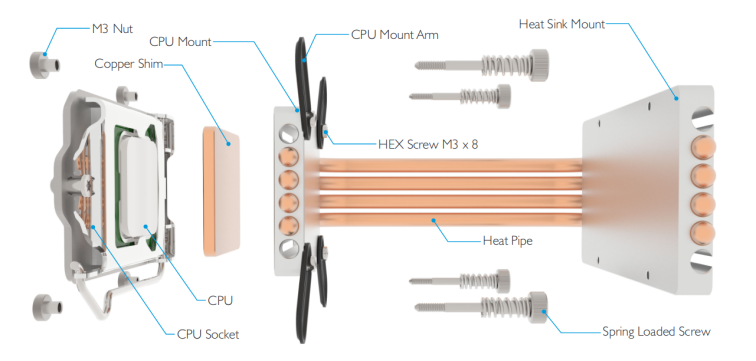 CPU Cooling Stack